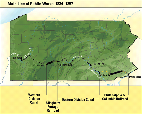 Map of Main Line of Public Works