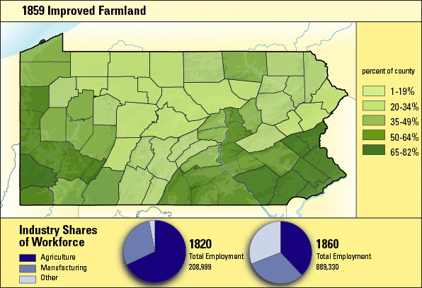 Color coded Pennsylvania County map indicating 1859 Improved Farmland and Industry Shares of workforce.