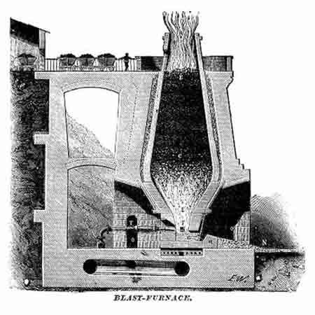 "The development of the ""hot-blast"" process created a new market for anthracite as a fuel for the iron industry. Early blast furnaces were made of stone and were often 50 feet high or taller. This diagram is from 1872."