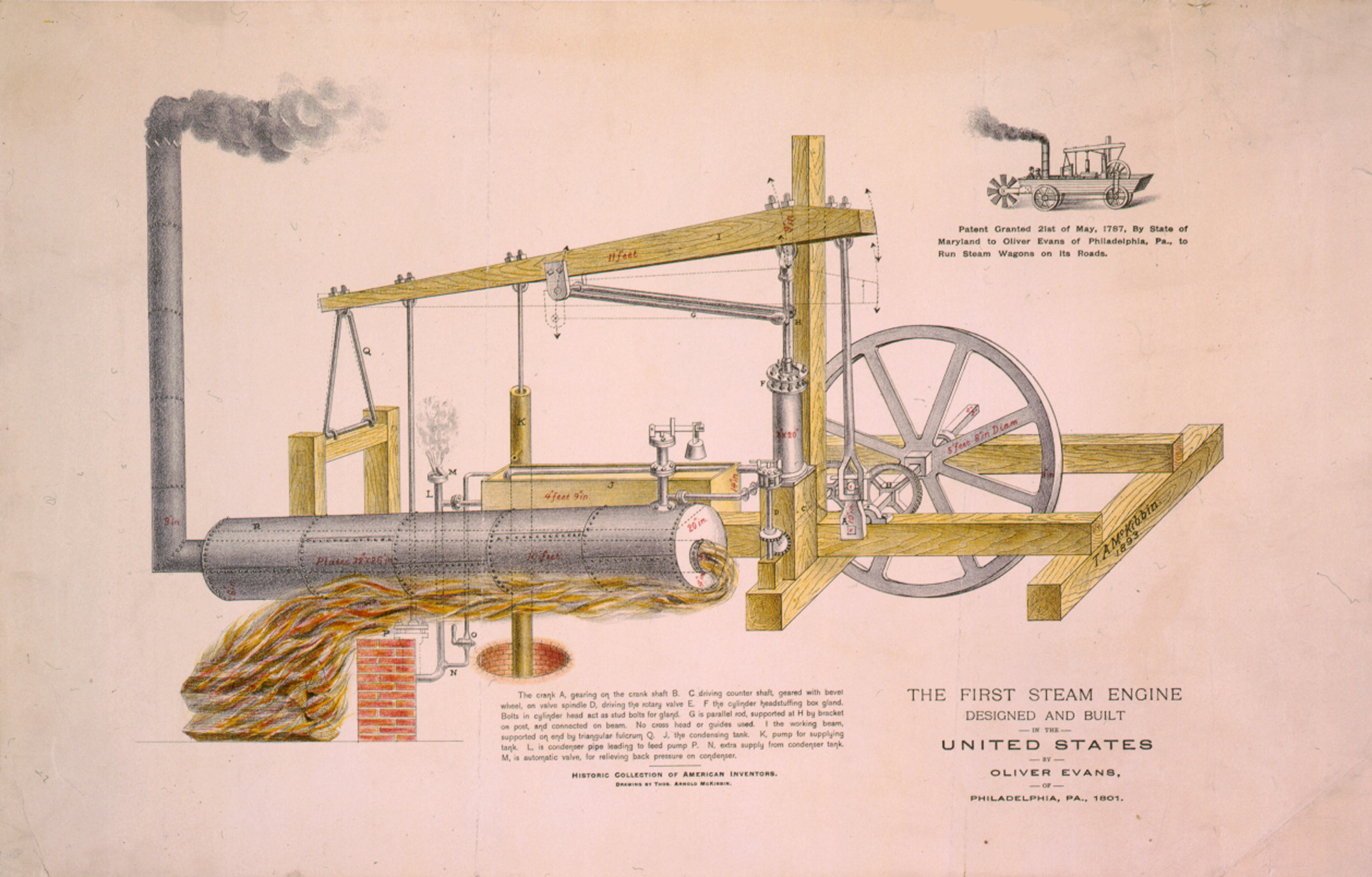 Image Diagram Of Steam Engine The